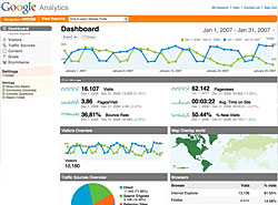 Why Track Your Website's Traffic?